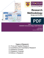 Researchmethodology Hj