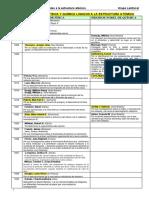 PremiosNobelde FyQ yEstructura AtomicaB.pdf