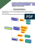 Mapa Mental , Matriz de Metodos de Control de Inventarios y Ejercicios