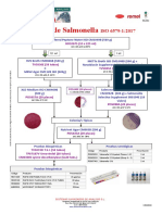 Salmonella ISO 6579 2017