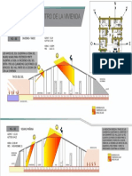 Incidencia Solar Dentros de La Vivienda