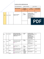 Planificación de Aprendizajes 2018 Matemática 2º Básico