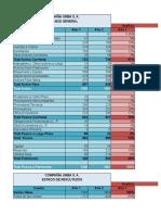 280948239-Caso-Urba-s-a-Sena-analisis-financiero-semana-2.xlsx