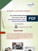 01. FDefinición y Clasificación de Residuos