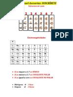 4 y 5.-Lewis y Electronegativid, Covalente y Iónico