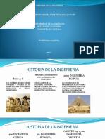 Historia de La Ingenieria y Conceptos