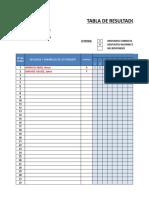 ANEXO 8 TABLA  DE RESULTADOS DEL SIMULACRO N° 2 comunicación