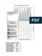 GSI-Excel