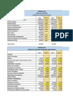 Ejemplo Diagnóstico Financiero matriz