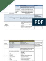 Cuadro Comparativo General (2)