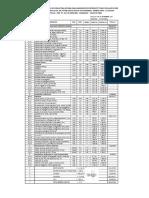 Estructura de Costos_el Empalme