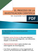 El Proceso de La Investigacion Cientifica (1)