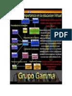 Tecnologia Del Aprendizaje y La Comunicacion4