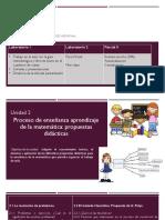 Unidad 2 Proceso de Enseñanza Aprendizaje de La Matemática