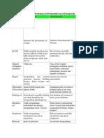 Perbedaan Plsmid Dngn Eukaritot