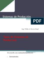 Sistemas de Producción - FEb 2018.pptx