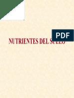 Nutrientes del suelo.pdf