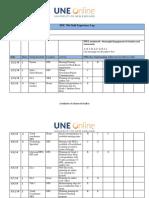 edu 706 field experience journal log
