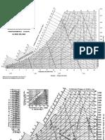 CARTAS PSICOMÉTRICAS-1.pdf