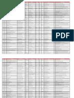 Base Electoral para elecciones Junta Directivas.pdf