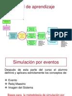 06b SIMULACIÓN de SISTEMAS Simulacion Por Eventos
