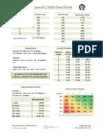 Edgewonk's Math Cheat Sheet.pdf