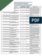 Schedule 2017-NCNDT.pdf