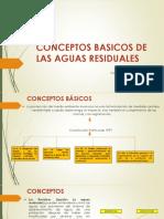 02. Conceptos Basicos de Las Aguas Residuales (1)