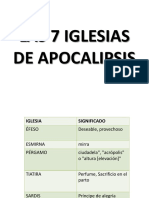 Las 7 Iglesias de Apocalipsis