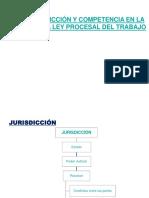 Jurisdicción y Competencia Nlpt