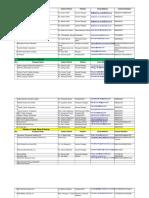 1990sCompanies Database Xlsx
