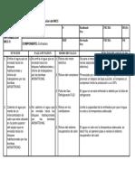 Anexo 2 Hoja de Trabajo de Información Del MCC
