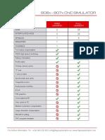Fagor PC Simul_Options