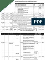 tarifario-comisiones-vinculados-a-operaciones-pasivas27-03-2018.pdf