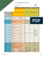 MA-GGO-MGP-A1 Rev.0 Listado Documentos Manual Gestion Proyectos