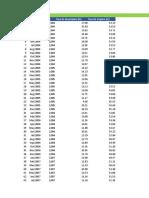 Variable Cuantitativa Continua Cantidad de Empresas y Valor Dolar