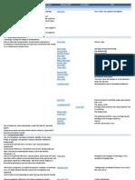 Pratical Neurology Curriculum