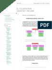 Fisiología Del Púlmon Rhb Cardiopulmonar Ak1-162 Umb
