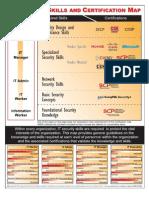 Security Cert Skills Map