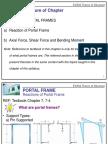 EV204 3 (E)Portal Frame(2)