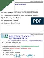 EV204 8 (E)Deflection of Statically Determinate Beam(2)