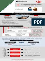 UI S1 S2 Infog Negocio Bancario VF(3)