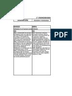 Cronograma semestral OA FILOSOFIA Y PSICOLOGIA   3° Medio HC - Copyww