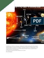 Influencia planetaria