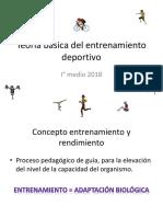 Teora Del Entrenamiento Deportivo Para I Medios 2018