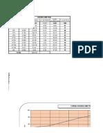 Excel de Granulometria