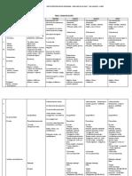 Carteles-primaria Tema Anual 2018