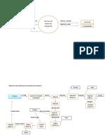 Diagrama de Flujo Para Ventas de Boletos