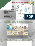 Proceso de La Energia Electrica
