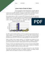 Jalisco analisis granos